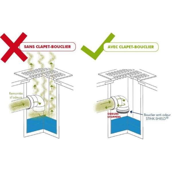 Clapet bouclier anti odeur stink shield - Clapet anti siphon fonctionnement ...