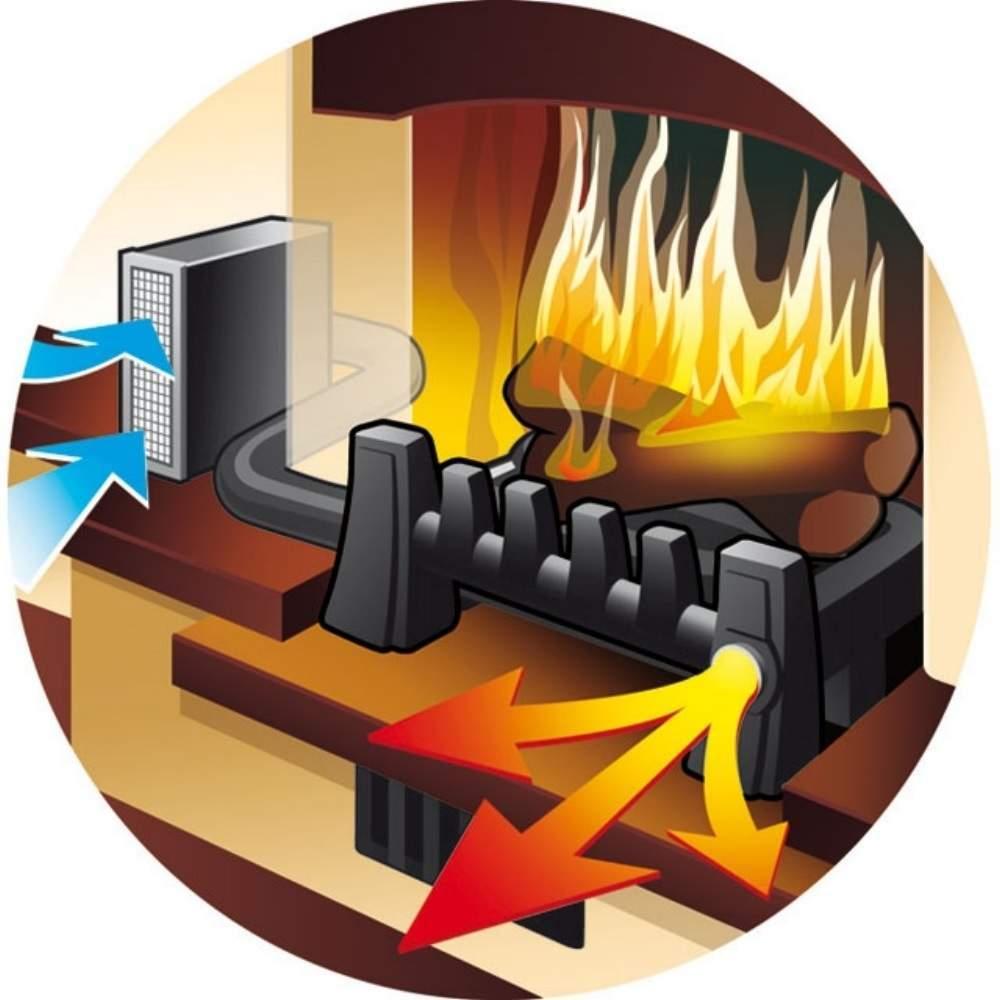 Récupérateur de chaleur