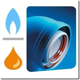 Conduit ventouse Gaz et Fioul Horizontal / Vertical pour condensation